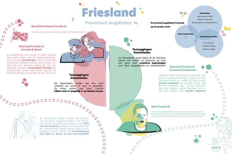 Illustratie Friesland DEF .png