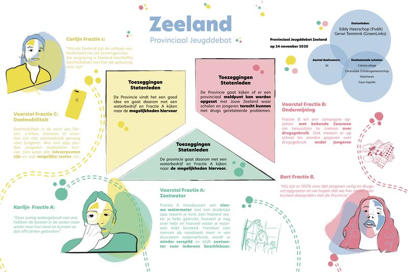 Illustratie Zeeland DEF.png