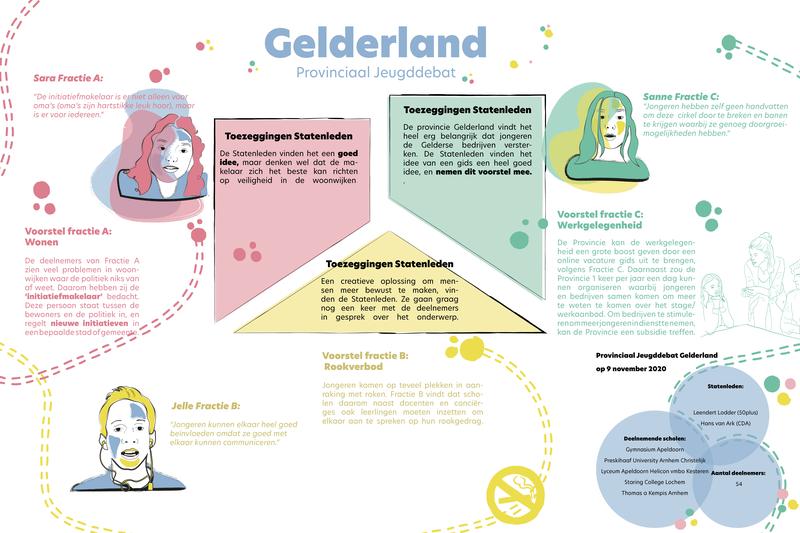 illustratie Gelderland def.png