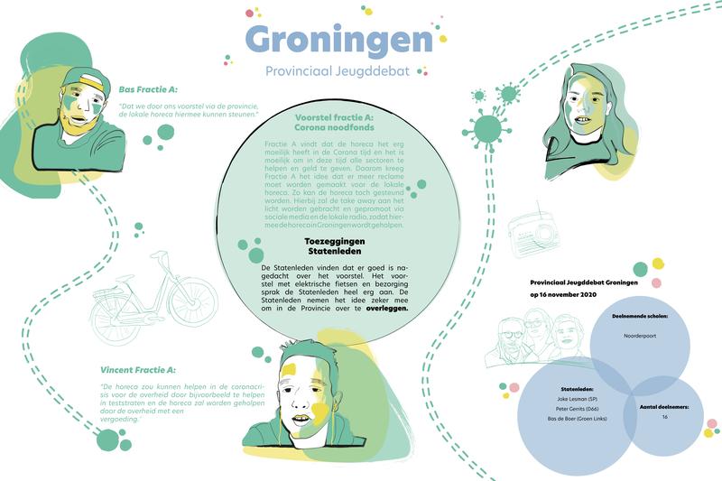 illustratie Groningen def.png