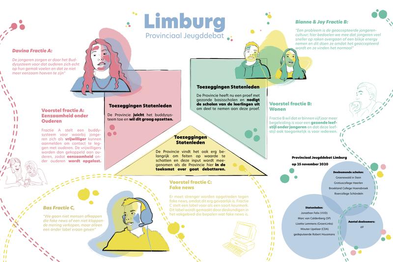 illustratie Limburg DEF.png