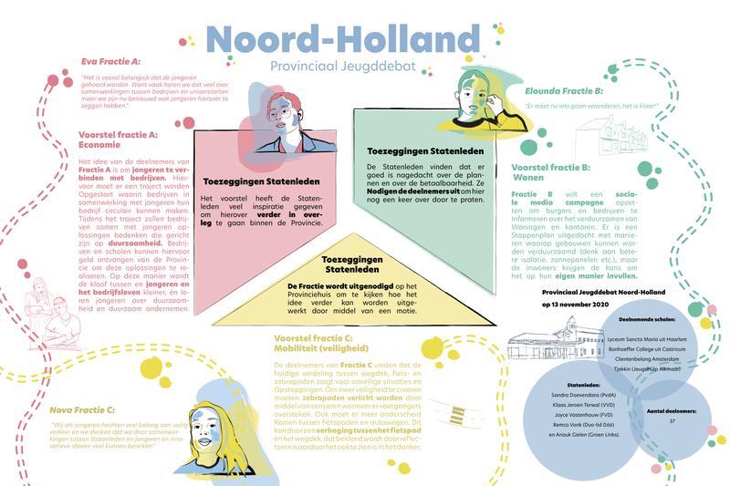 illustratie Noord-Holland DEF.png